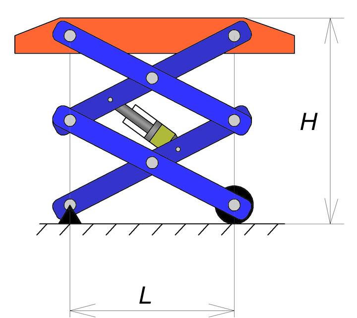 Электрический подъёмник ножничного типа